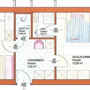 Wohnungsplan Lesen planlesen